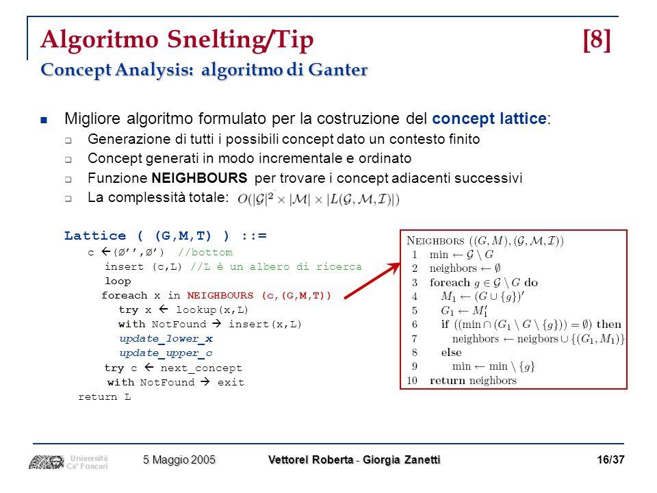 Algoritmo Snelting/Tip [8]